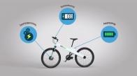 Электрический велогибрид: техническая эволюция